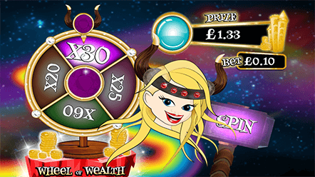 Viking Expansion Slots - Play Online or on Mobile Now